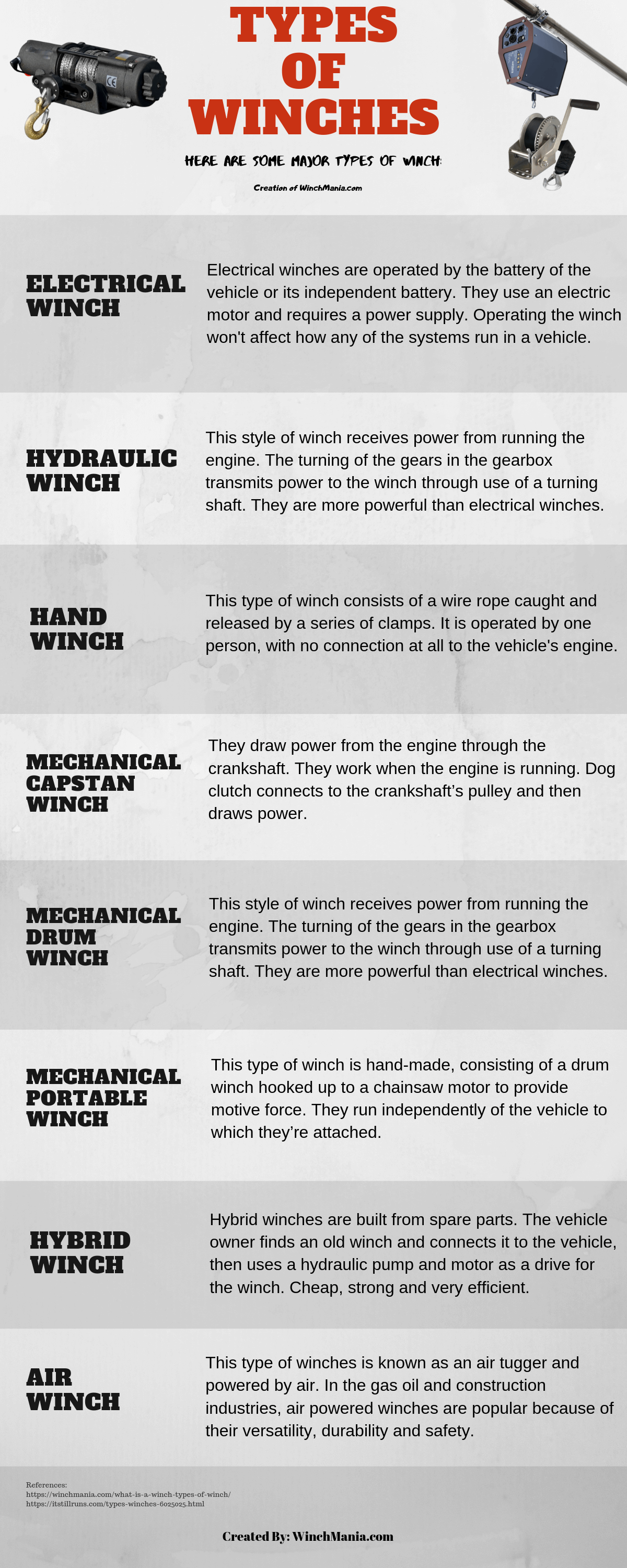 Types of winches infographic