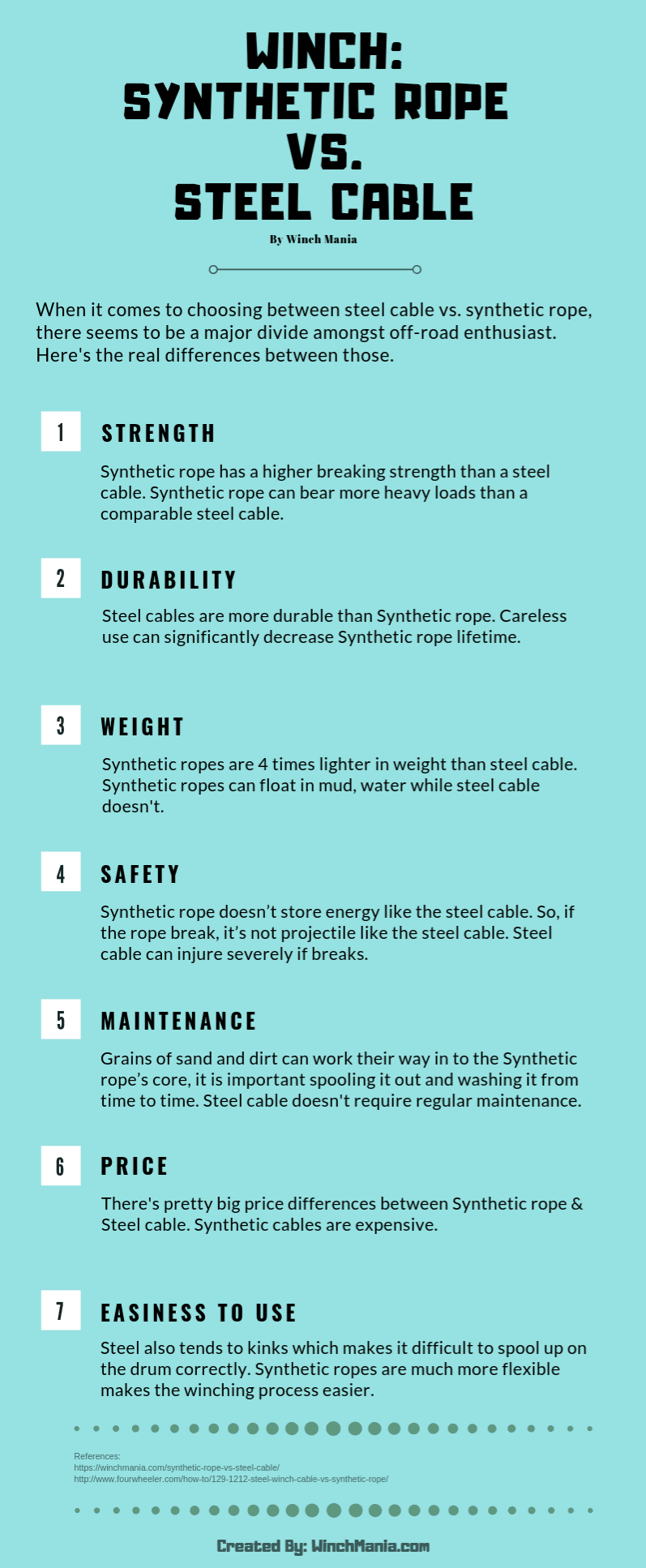 Synthetic Rope VS Steel Cable Infographic